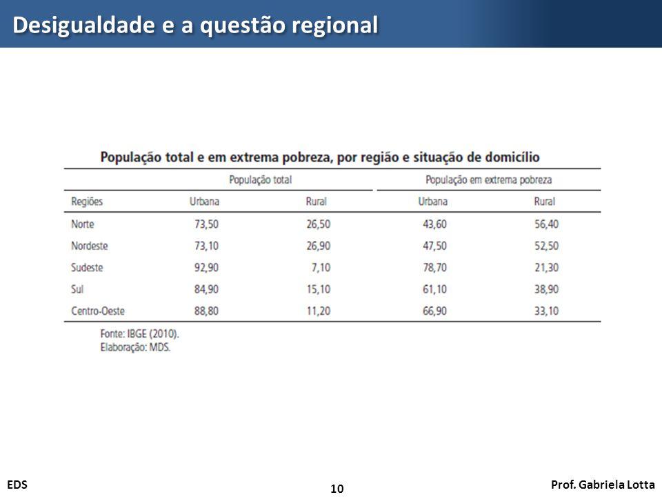 Prof. Gabriela LottaEDS Desigualdade e a questão regional 10