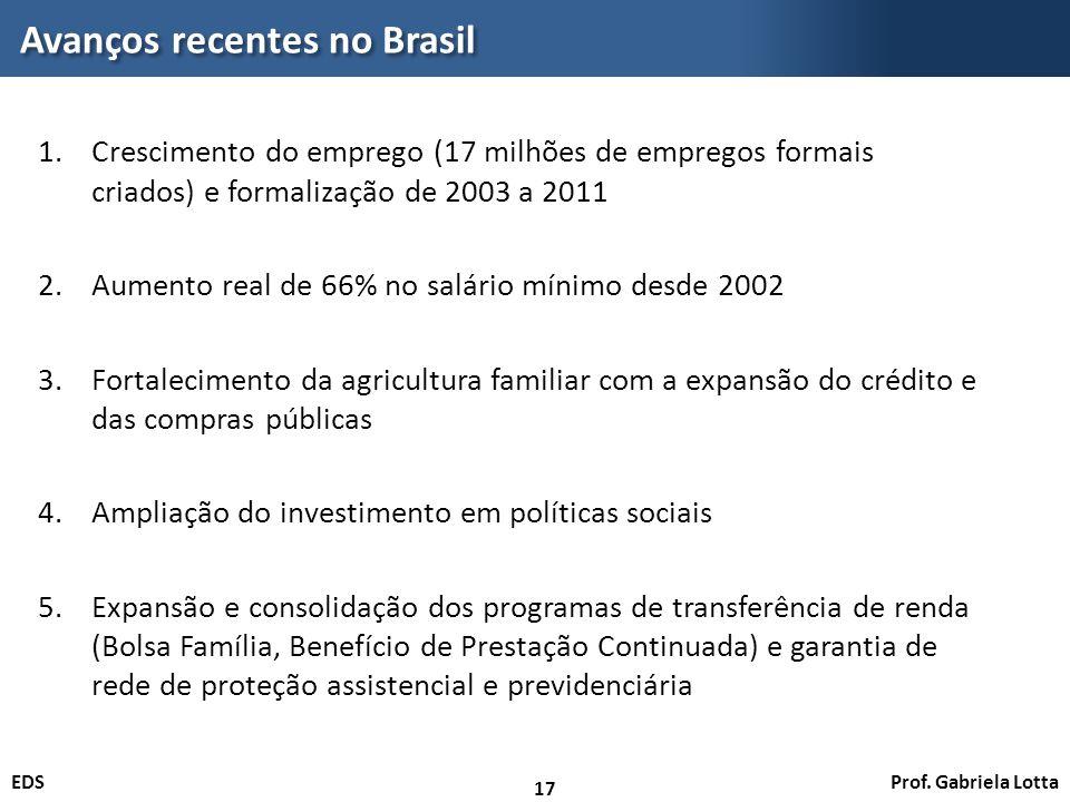 Prof. Gabriela LottaEDS Avanços recentes no Brasil 17 1.Crescimento do emprego (17 milhões de empregos formais criados) e formalização de 2003 a 2011