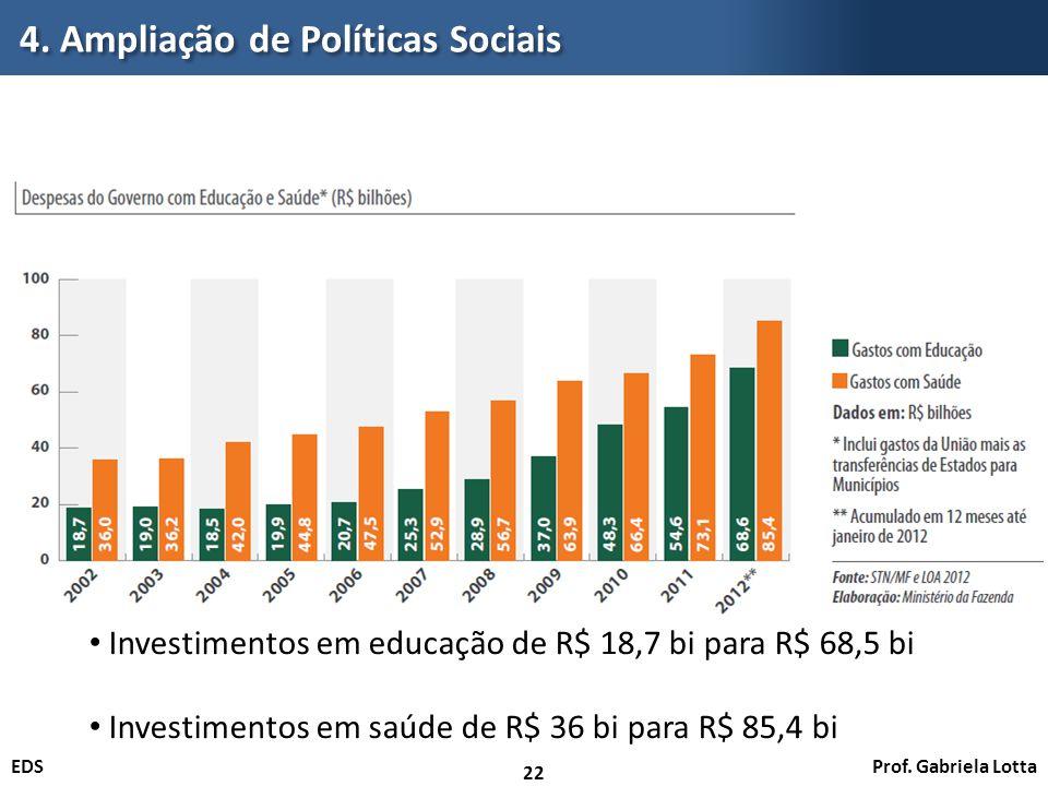 Prof. Gabriela LottaEDS 4. Ampliação de Políticas Sociais 22 Investimentos em educação de R$ 18,7 bi para R$ 68,5 bi Investimentos em saúde de R$ 36 b