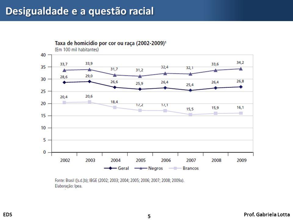 Prof. Gabriela LottaEDS 5 Desigualdade e a questão racial