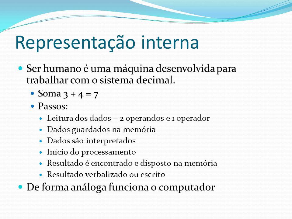 Representação interna Ser humano é uma máquina desenvolvida para trabalhar com o sistema decimal.
