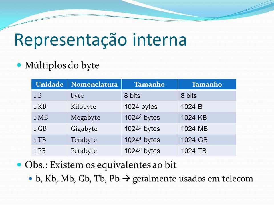 Representação interna Múltiplos do byte Obs.: Existem os equivalentes ao bit b, Kb, Mb, Gb, Tb, Pb geralmente usados em telecom UnidadeNomenclaturaTamanho 1 Bbyte 8 bits 1 KBKilobyte 1024 bytes1024 B 1 MBMegabyte 1024 2 bytes1024 KB 1 GBGigabyte 1024 3 bytes1024 MB 1 TBTerabyte 1024 4 bytes1024 GB 1 PBPetabyte 1024 5 bytes1024 TB