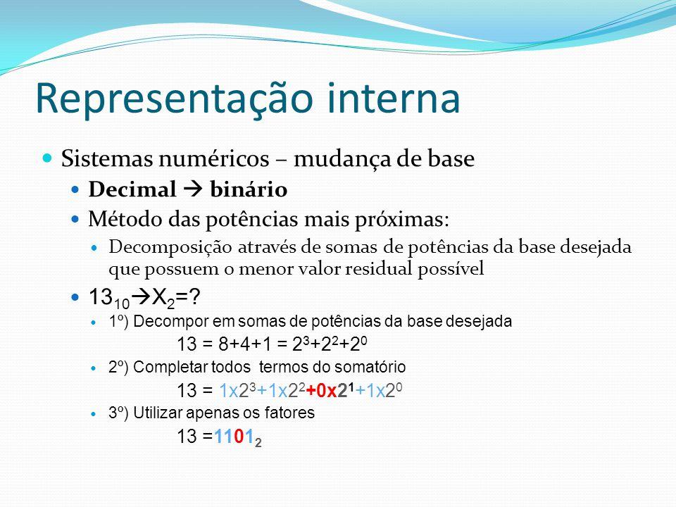 Representação interna Sistemas numéricos – mudança de base Binário decimal Método da soma de potências Somatório das potências respectivas 10011 2 X 10 =.