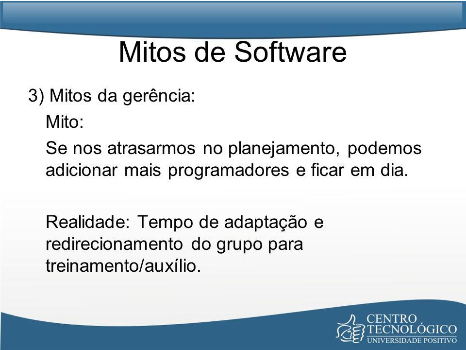 Mitos de Software 3) Mitos da gerência: Mito: Se nos atrasarmos no planejamento, podemos adicionar mais programadores e ficar em dia. Realidade: Tempo