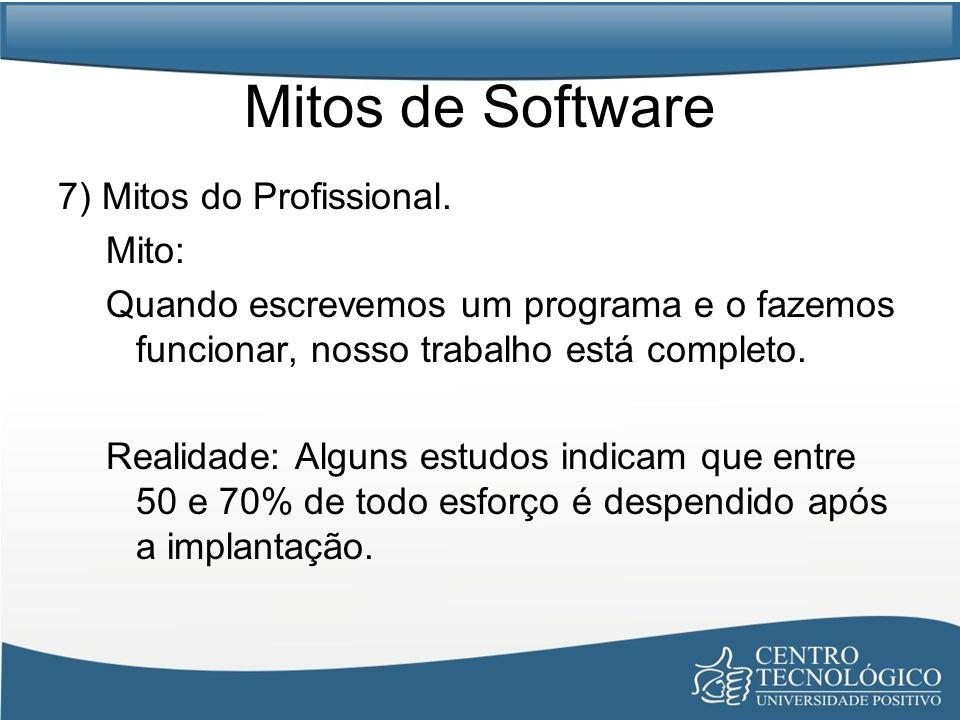Mitos de Software 7) Mitos do Profissional. Mito: Quando escrevemos um programa e o fazemos funcionar, nosso trabalho está completo. Realidade: Alguns