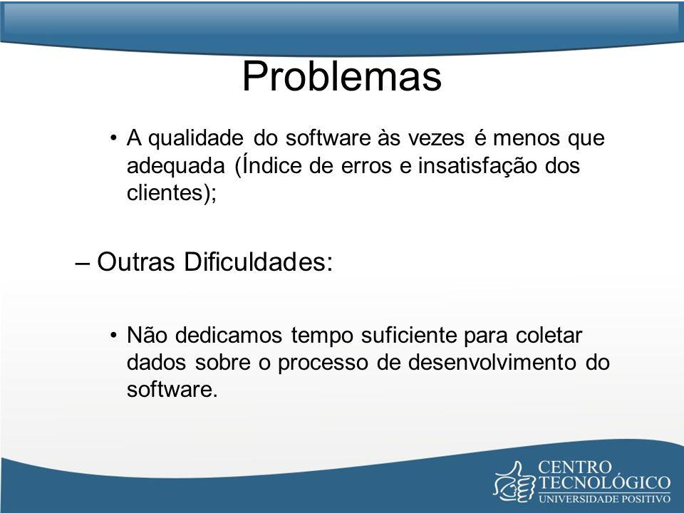 Problemas A qualidade do software às vezes é menos que adequada (Índice de erros e insatisfação dos clientes); –Outras Dificuldades: Não dedicamos tem