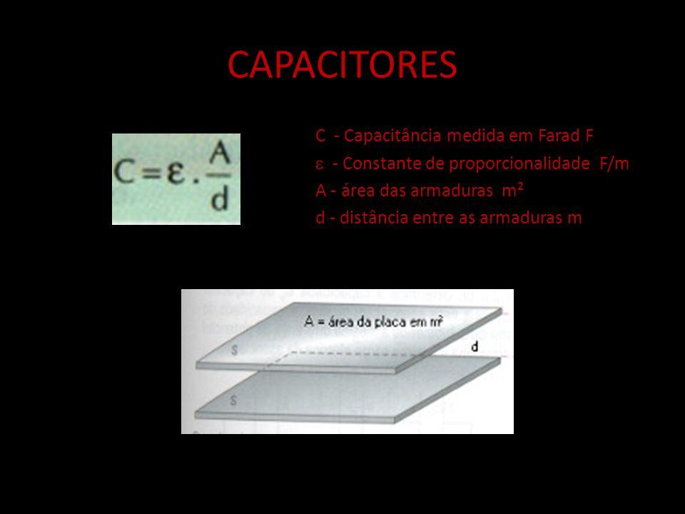 EXERCICIOS 1- Um capacitor a ar, consistindo de duas placas paralelas bastante próximas, tem uma capacitância de 1000 pF.