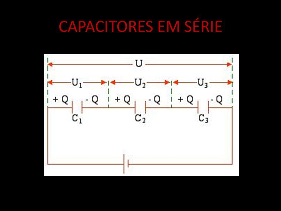 Q é igual para todos os Capacitores U = U 1 + U 2 + U 3 As regras de Capacitores em série são semelhantes aos Resistores em Paralelo.