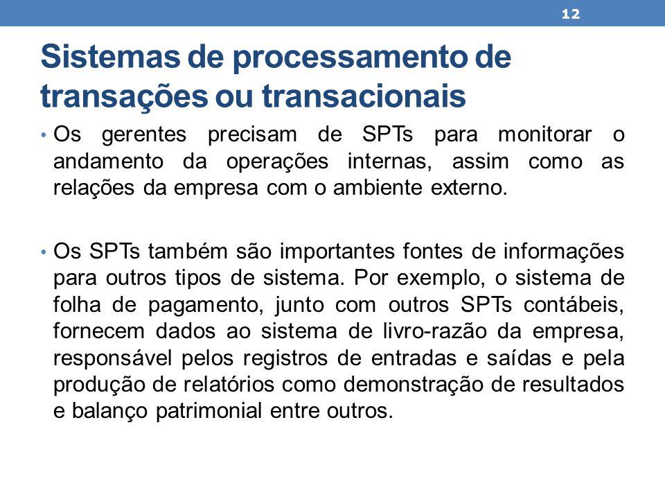 Sistemas de processamento de transações ou transacionais Os gerentes precisam de SPTs para monitorar o andamento da operações internas, assim como as