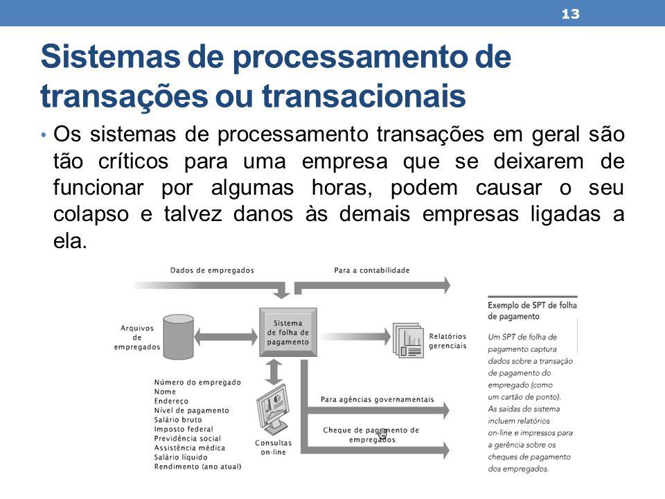 Sistemas de processamento de transações ou transacionais Os sistemas de processamento transações em geral são tão críticos para uma empresa que se dei