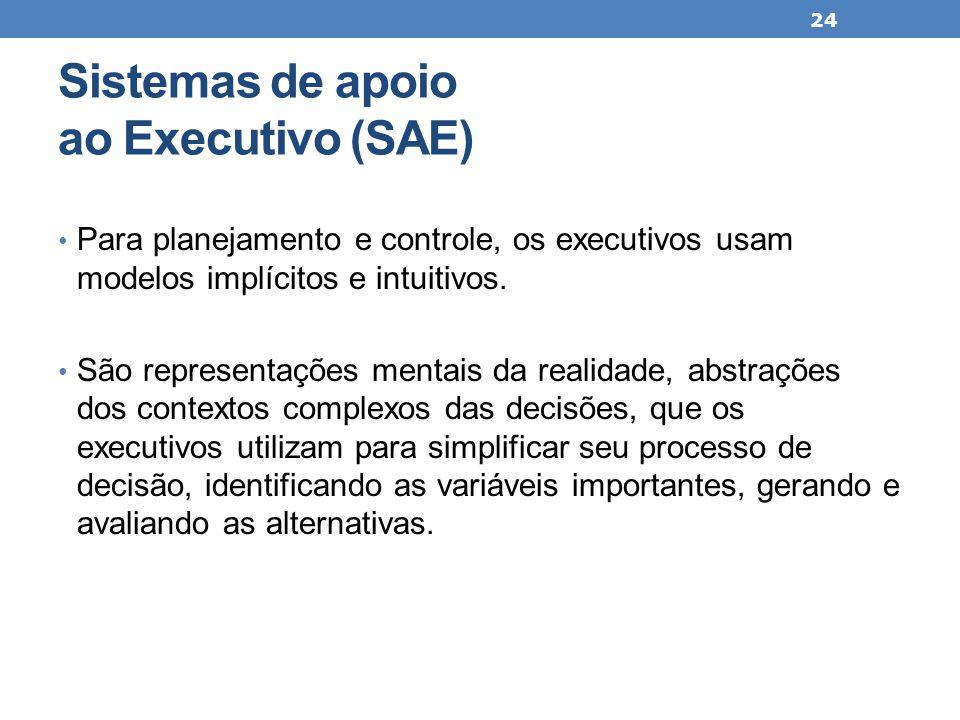 Sistemas de apoio ao Executivo (SAE) Para planejamento e controle, os executivos usam modelos implícitos e intuitivos. São representações mentais da r