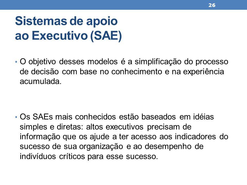 Sistemas de apoio ao Executivo (SAE) O objetivo desses modelos é a simplificação do processo de decisão com base no conhecimento e na experiência acum