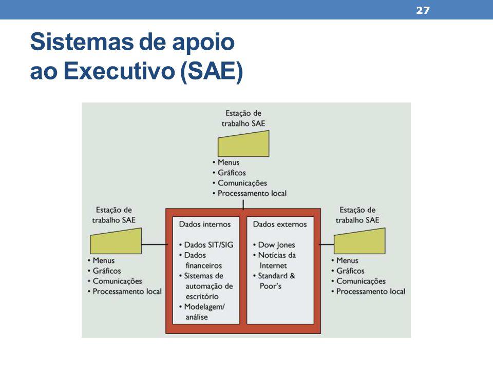 Sistemas de apoio ao Executivo (SAE) 27