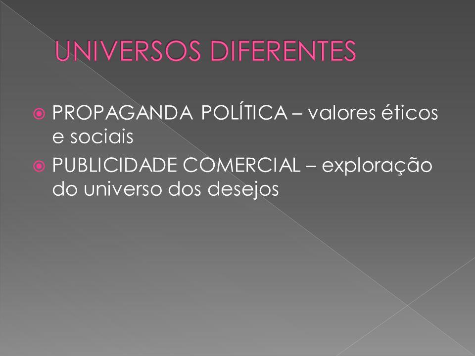PROPAGANDA POLÍTICA – valores éticos e sociais PUBLICIDADE COMERCIAL – exploração do universo dos desejos