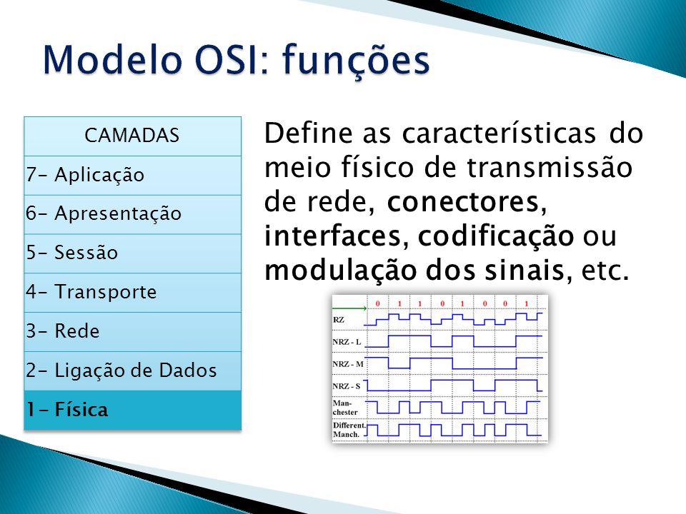 Define as características do meio físico de transmissão de rede, conectores, interfaces, codificação ou modulação dos sinais, etc.