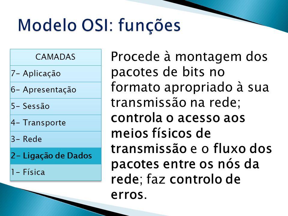 Procede à montagem dos pacotes de bits no formato apropriado à sua transmissão na rede; controla o acesso aos meios físicos de transmissão e o fluxo d