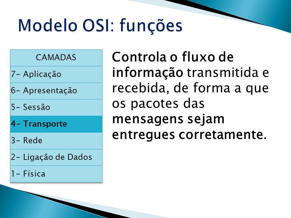 Controla o fluxo de informação transmitida e recebida, de forma a que os pacotes das mensagens sejam entregues corretamente.