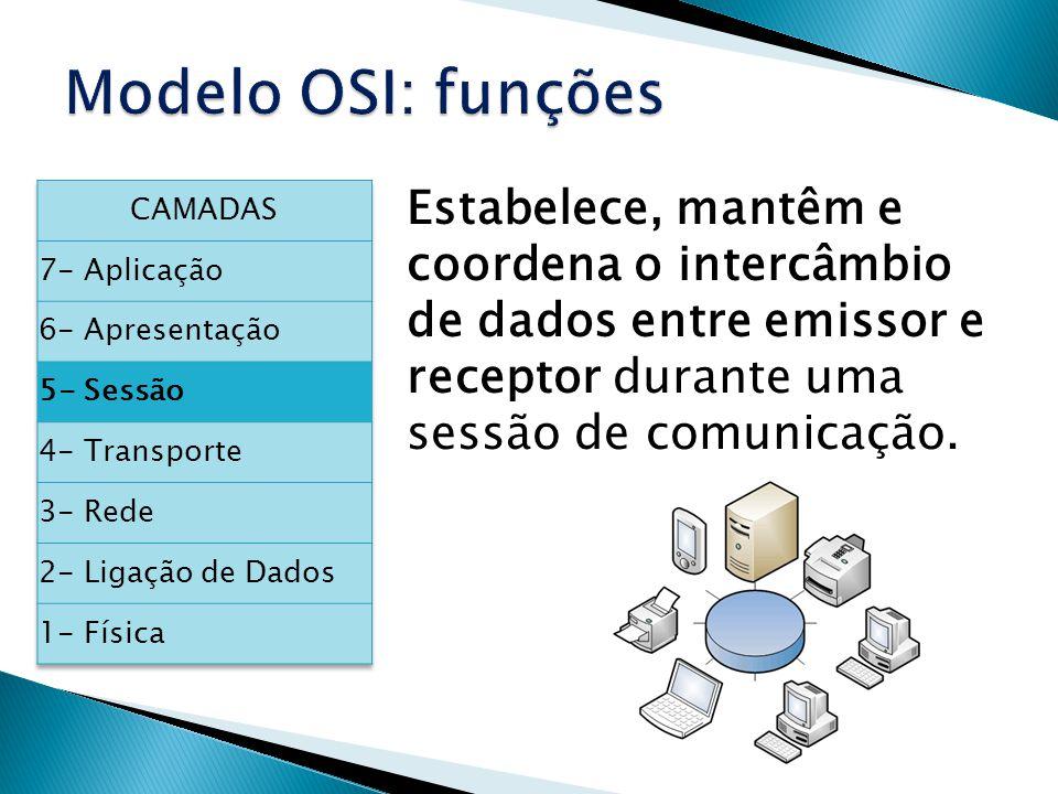 Estabelece, mantêm e coordena o intercâmbio de dados entre emissor e receptor durante uma sessão de comunicação.