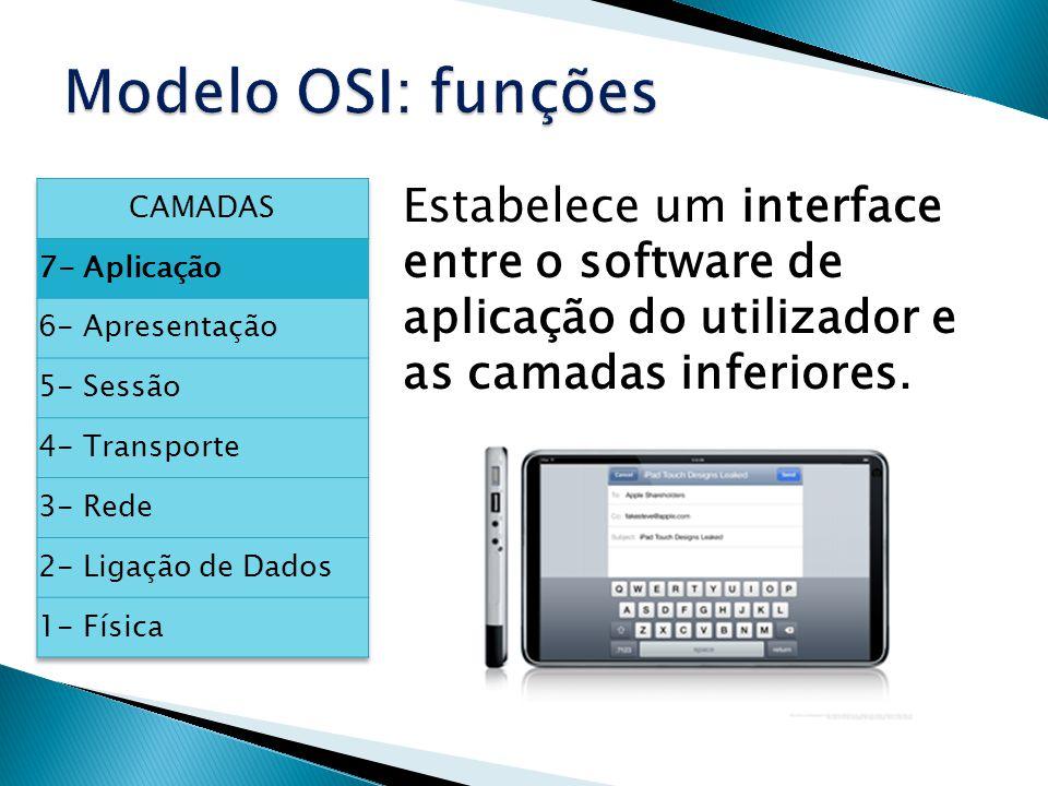 Estabelece um interface entre o software de aplicação do utilizador e as camadas inferiores.