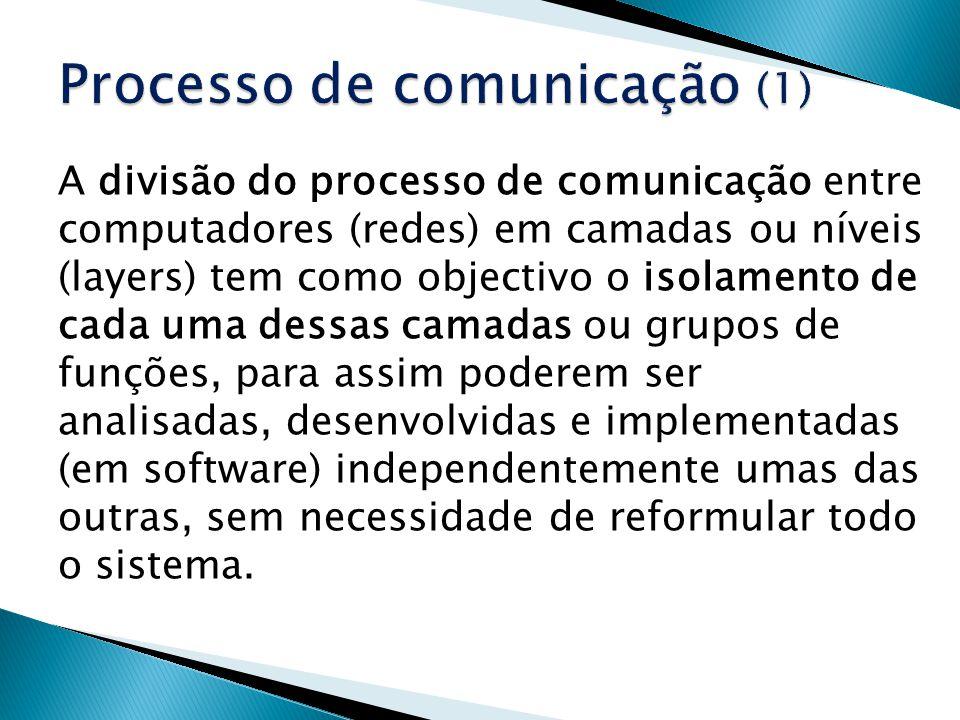 A divisão do processo de comunicação entre computadores (redes) em camadas ou níveis (layers) tem como objectivo o isolamento de cada uma dessas camad