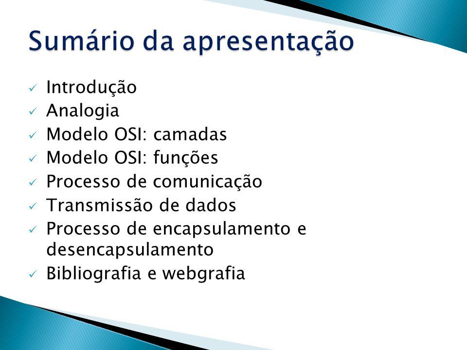 Introdução Analogia Modelo OSI: camadas Modelo OSI: funções Processo de comunicação Transmissão de dados Processo de encapsulamento e desencapsulament