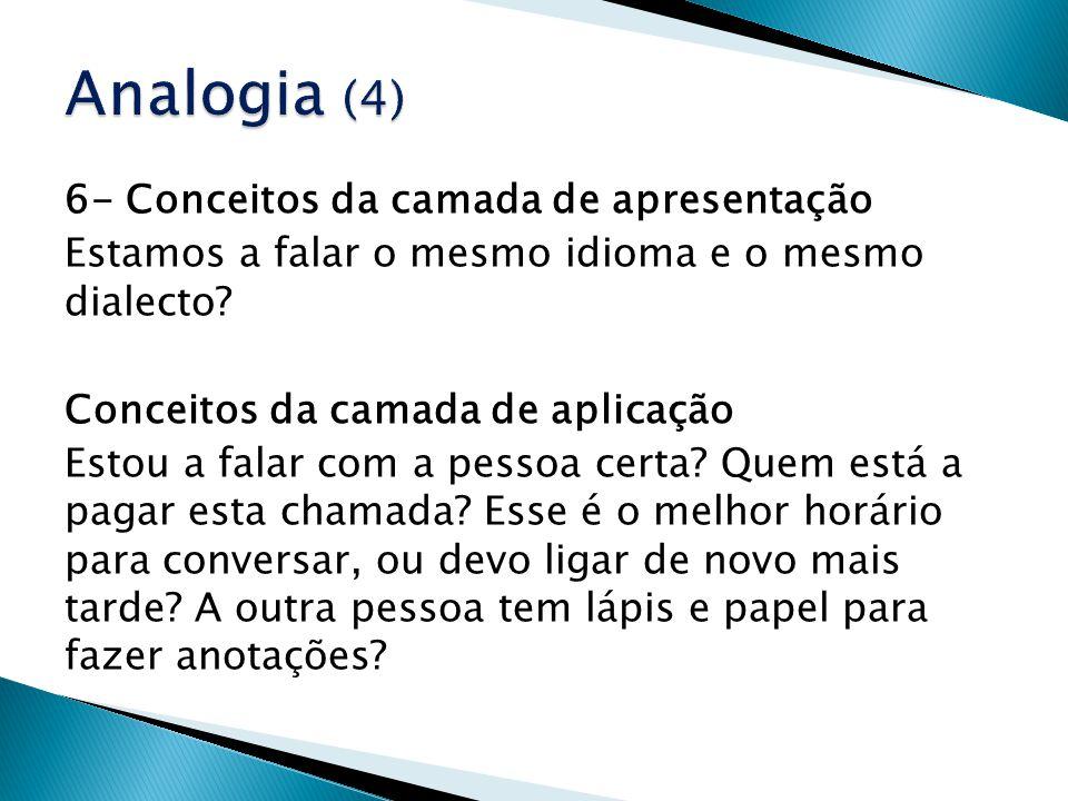 6- Conceitos da camada de apresentação Estamos a falar o mesmo idioma e o mesmo dialecto? Conceitos da camada de aplicação Estou a falar com a pessoa
