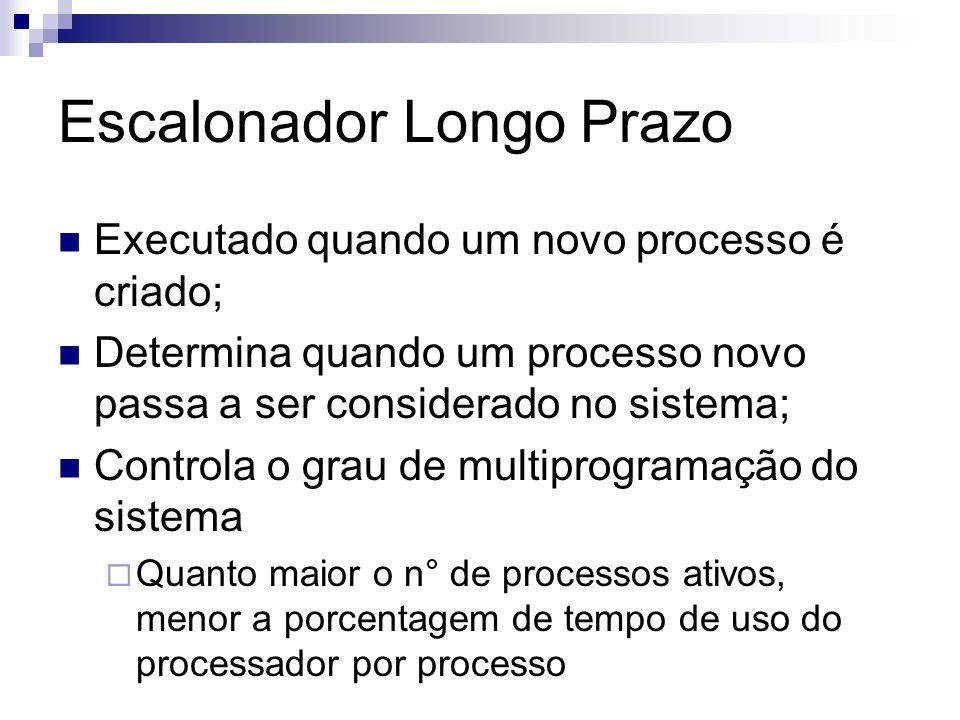 Escalonador Longo Prazo Executado quando um novo processo é criado; Determina quando um processo novo passa a ser considerado no sistema; Controla o g