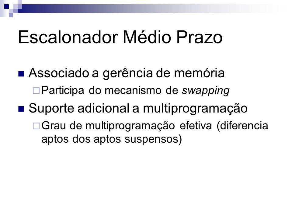 Escalonador Médio Prazo Associado a gerência de memória Participa do mecanismo de swapping Suporte adicional a multiprogramação Grau de multiprogramaç