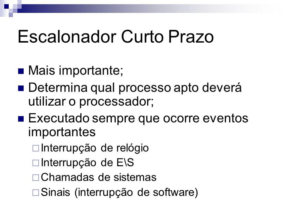 Escalonador Curto Prazo Mais importante; Determina qual processo apto deverá utilizar o processador; Executado sempre que ocorre eventos importantes I