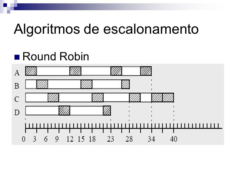Algoritmos de escalonamento Round Robin Similar ao algoritmo FIFO, só que: Cada processo recebe um tempo limite máximo para executar um ciclo do proce