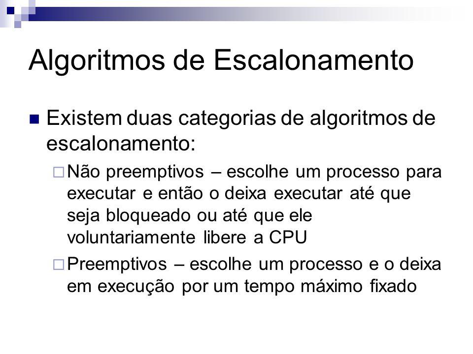 Algoritmos de Escalonamento Existem duas categorias de algoritmos de escalonamento: Não preemptivos – escolhe um processo para executar e então o deix