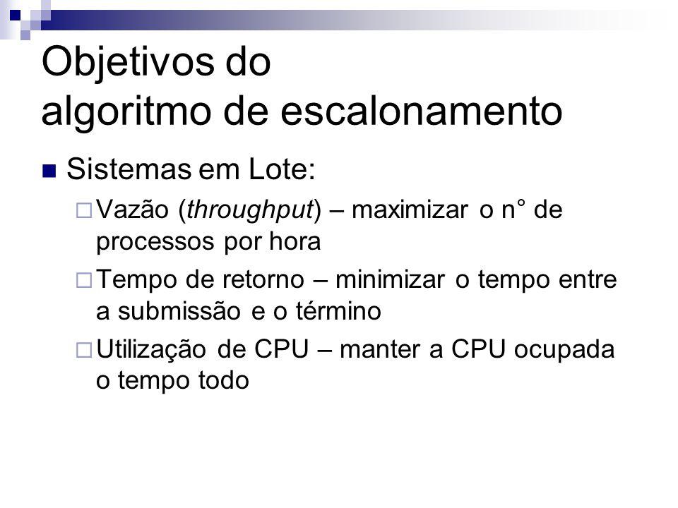 Objetivos do algoritmo de escalonamento Sistemas em Lote: Vazão (throughput) – maximizar o n° de processos por hora Tempo de retorno – minimizar o tem