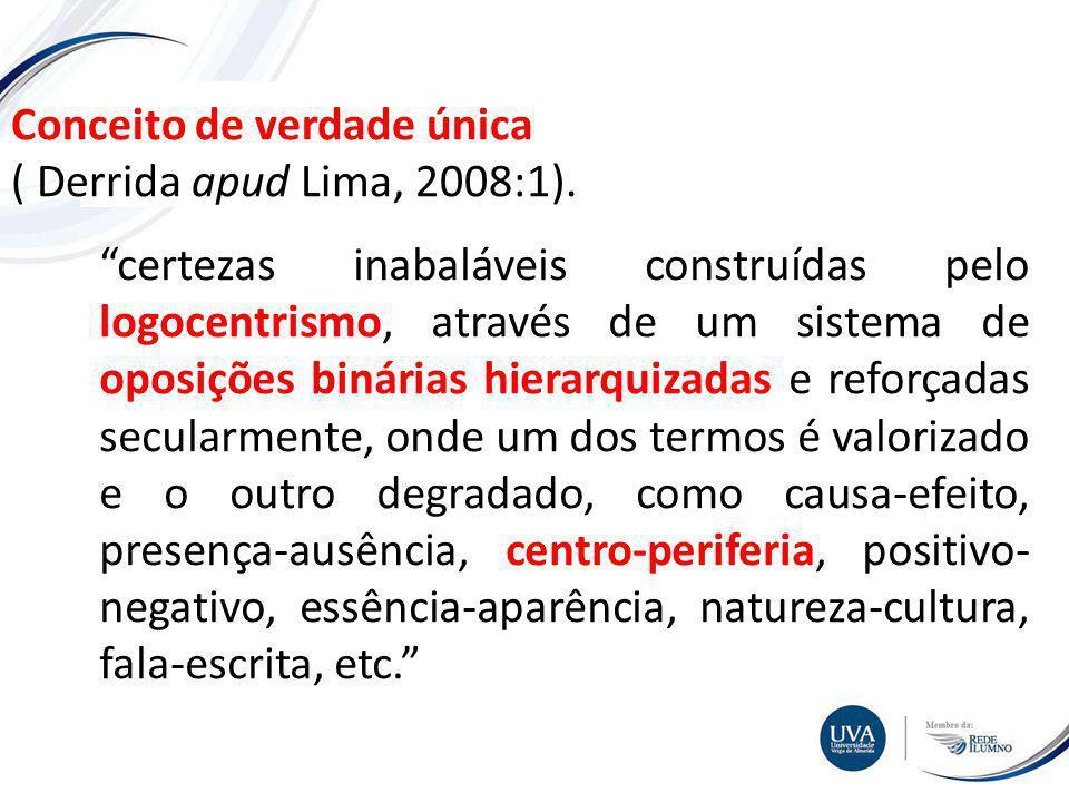 TÓPICO XXX Textos e imagens Conceito de verdade única ( Derrida apud Lima, 2008:1).