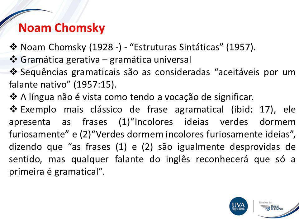 TÓPICO XXX Textos e imagens Noam Chomsky Noam Chomsky (1928 -) - Estruturas Sintáticas (1957).