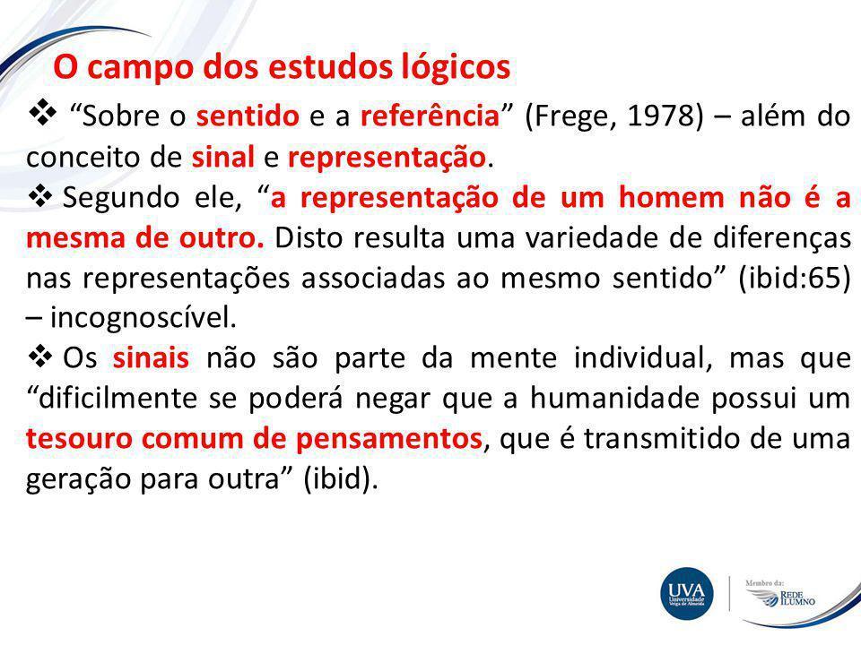 TÓPICO XXX Textos e imagens O campo dos estudos lógicos Sobre o sentido e a referência (Frege, 1978) – além do conceito de sinal e representação.