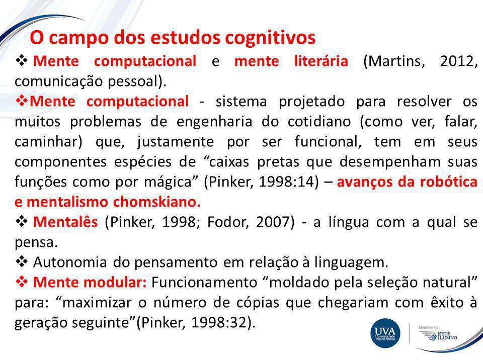 TÓPICO XXX Textos e imagens O campo dos estudos cognitivos Mente computacional e mente literária (Martins, 2012, comunicação pessoal).