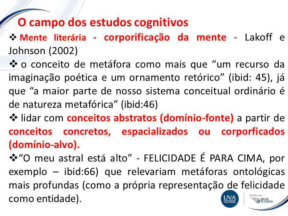 TÓPICO XXX Textos e imagens O campo dos estudos cognitivos Mente literária - corporificação da mente - Lakoff e Johnson (2002) o conceito de metáfora como mais que um recurso da imaginação poética e um ornamento retórico (ibid: 45), já que a maior parte de nosso sistema conceitual ordinário é de natureza metafórica (ibid:46) lidar com conceitos abstratos (domínio-fonte) a partir de conceitos concretos, espacializados ou corporficados (domínio-alvo).