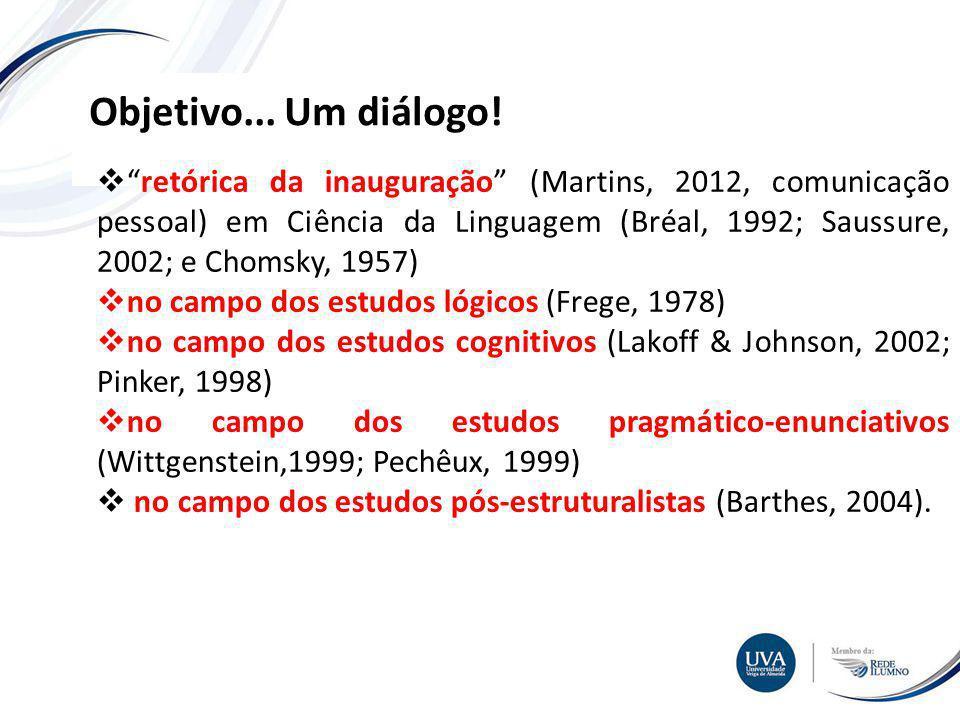 TÓPICO XXX Textos e imagens Objetivo...Um diálogo.