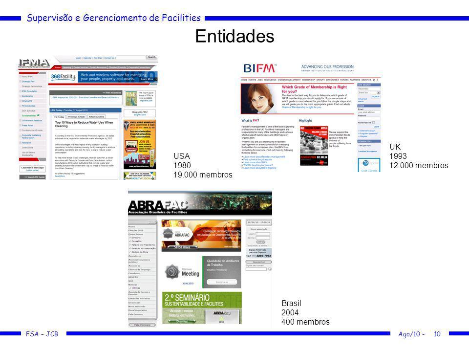 Supervisão e Gerenciamento de Facilities FSA – JCB Entidades Ago/10 -10 USA 1980 19.000 membros UK 1993 12.000 membros Brasil 2004 400 membros