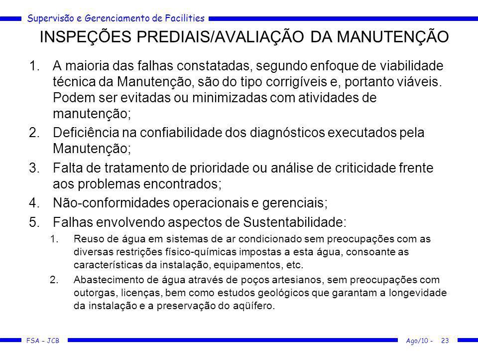 Supervisão e Gerenciamento de Facilities FSA – JCB INSPEÇÕES PREDIAIS/AVALIAÇÃO DA MANUTENÇÃO 1.A maioria das falhas constatadas, segundo enfoque de v