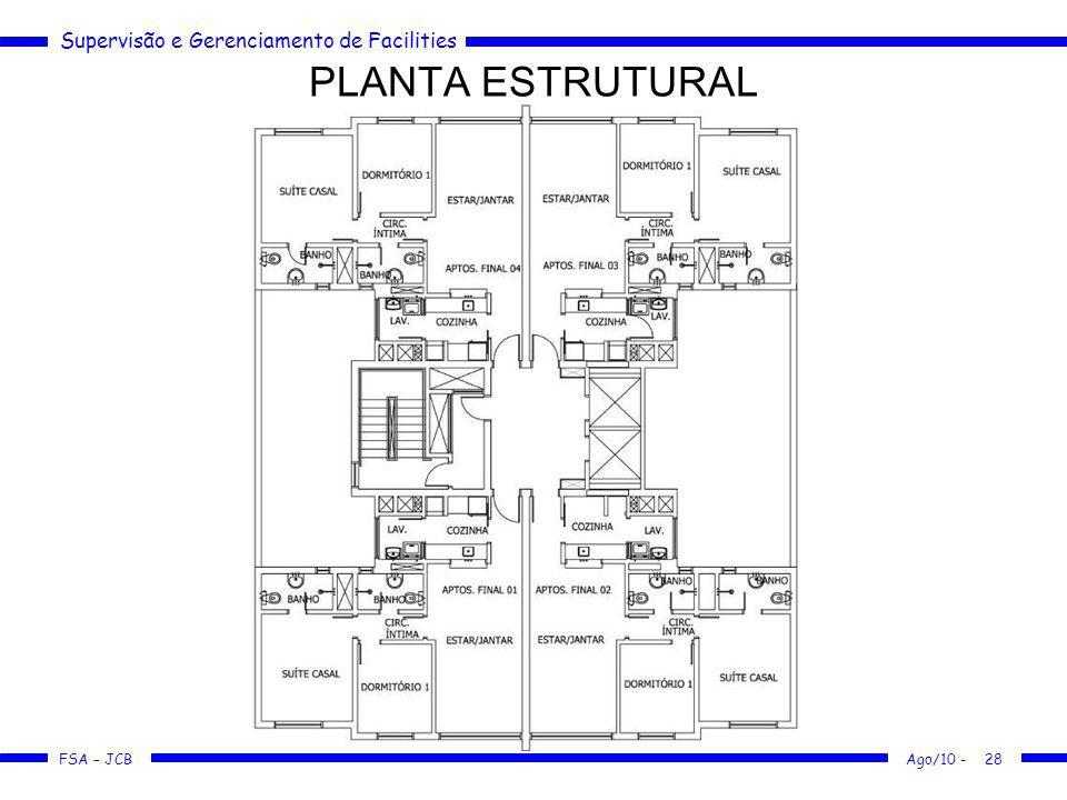 Supervisão e Gerenciamento de Facilities FSA – JCB PLANTA ESTRUTURAL Ago/10 -28