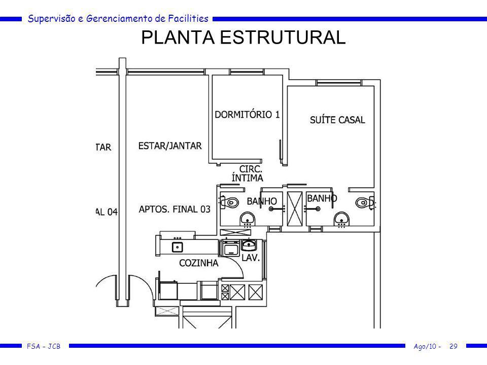 Supervisão e Gerenciamento de Facilities FSA – JCB PLANTA ESTRUTURAL Ago/10 -29