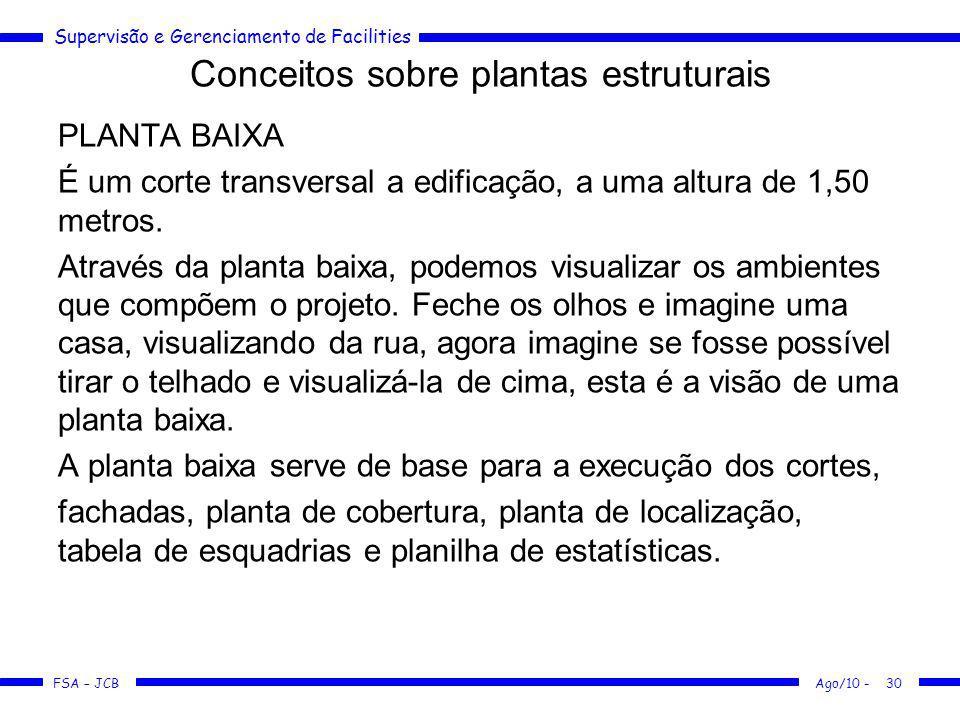 Supervisão e Gerenciamento de Facilities FSA – JCB Conceitos sobre plantas estruturais PLANTA BAIXA É um corte transversal a edificação, a uma altura