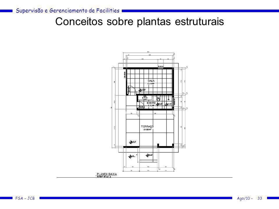 Supervisão e Gerenciamento de Facilities FSA – JCB Conceitos sobre plantas estruturais Ago/10 -33
