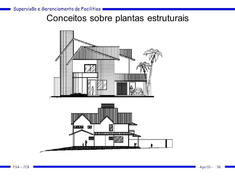 Supervisão e Gerenciamento de Facilities FSA – JCB Conceitos sobre plantas estruturais Ago/10 -36