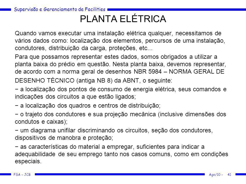 Supervisão e Gerenciamento de Facilities FSA – JCB PLANTA ELÉTRICA Ago/10 -41 Quando vamos executar uma instalação elétrica qualquer, necessitamos de