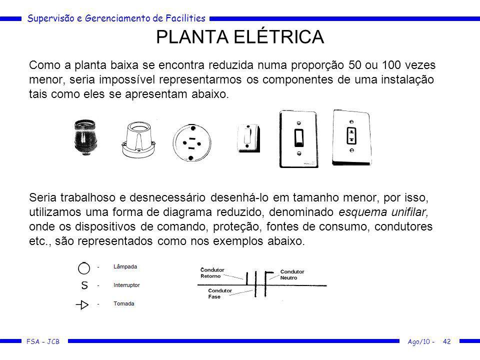 Supervisão e Gerenciamento de Facilities FSA – JCB PLANTA ELÉTRICA Ago/10 -42 Como a planta baixa se encontra reduzida numa proporção 50 ou 100 vezes