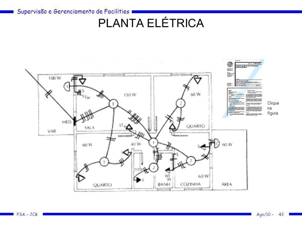 Supervisão e Gerenciamento de Facilities FSA – JCB PLANTA ELÉTRICA Ago/10 -43 Clique na figura