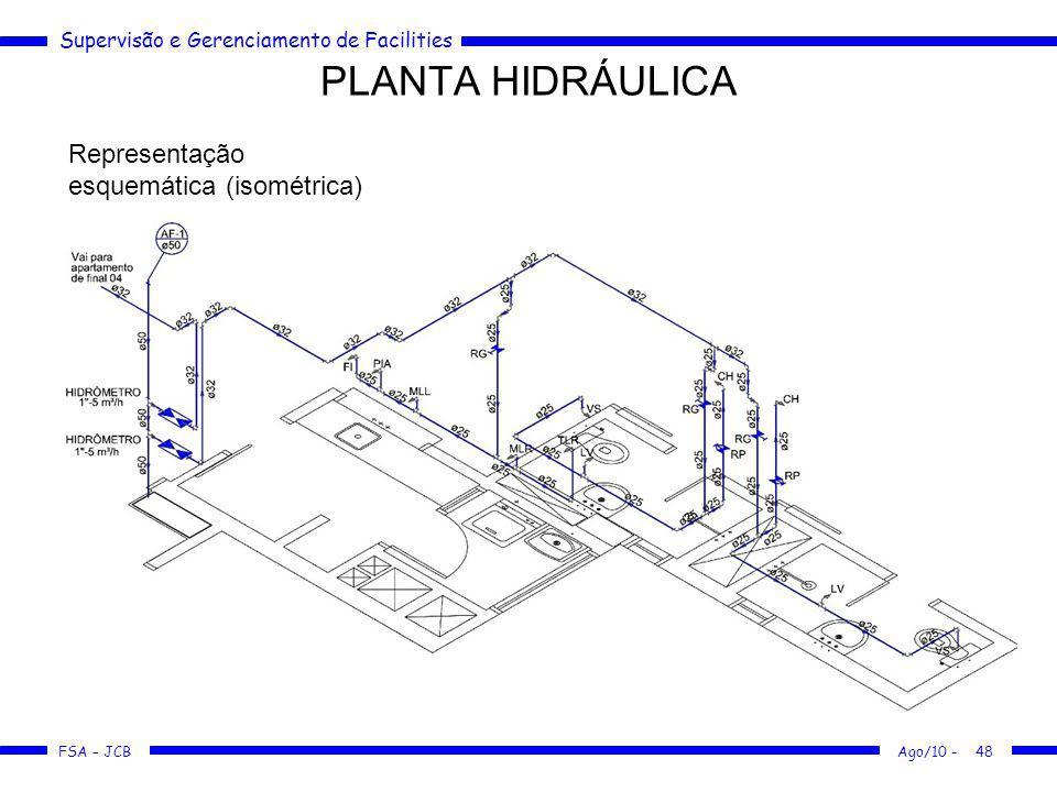 Supervisão e Gerenciamento de Facilities FSA – JCB PLANTA HIDRÁULICA Ago/10 -48 Representação esquemática (isométrica)