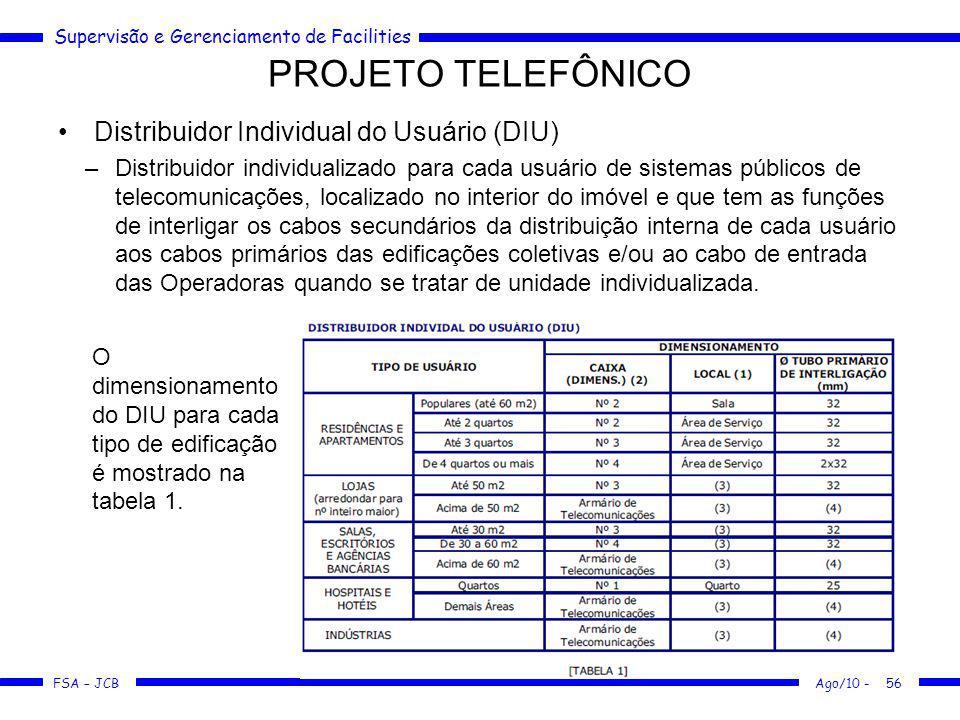 Supervisão e Gerenciamento de Facilities FSA – JCB PROJETO TELEFÔNICO Distribuidor Individual do Usuário (DIU) –Distribuidor individualizado para cada